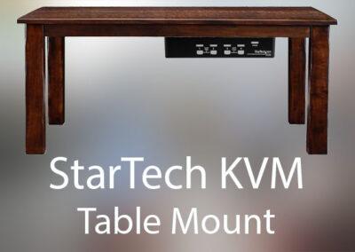 KVM Switch Holder